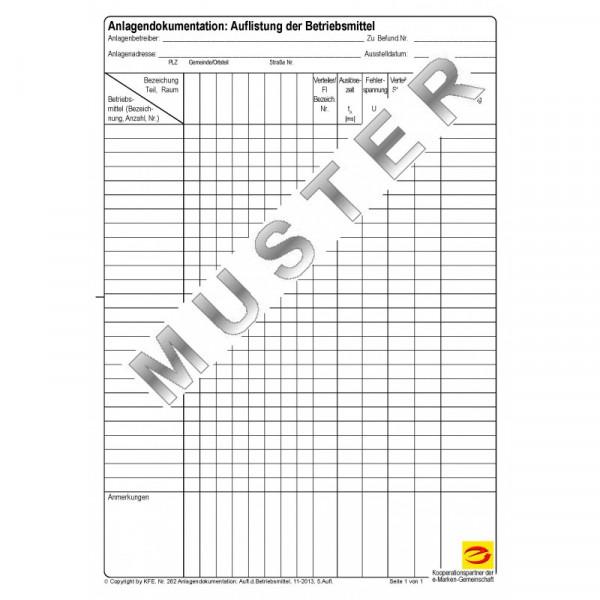 Anlagendokumentation Betriebsmittel